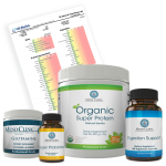 Leaky Gut Repair Kit with 96 General Food Panel